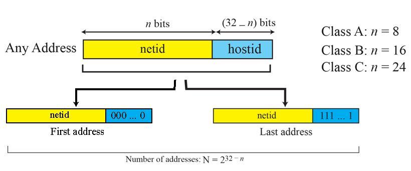 host-id