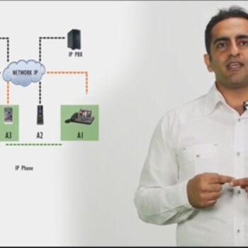 معرفی سودمندی های سیستم تلفنی تحت شبکه VOIP